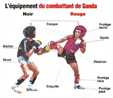 AFAC IMAGE sanda protections